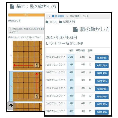将棋トライアルコンテンツ:ドリル